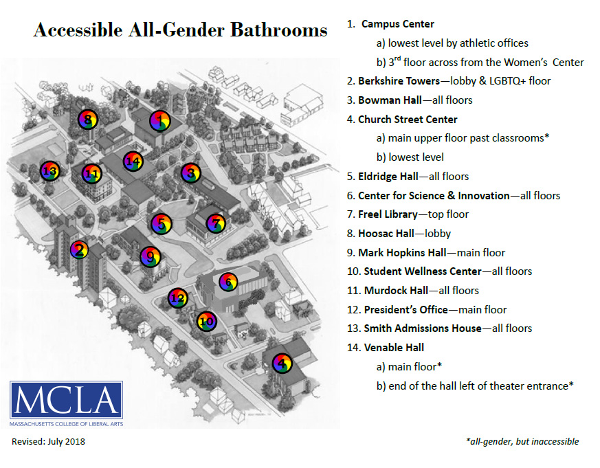 All-Gender Restrooms on Campus